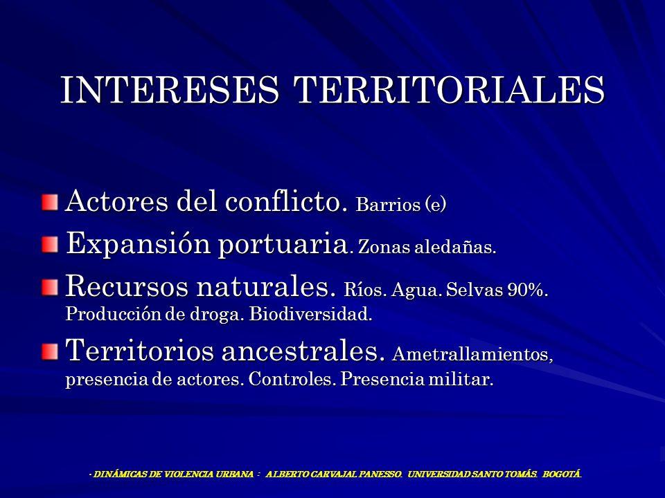 INTERESES TERRITORIALES