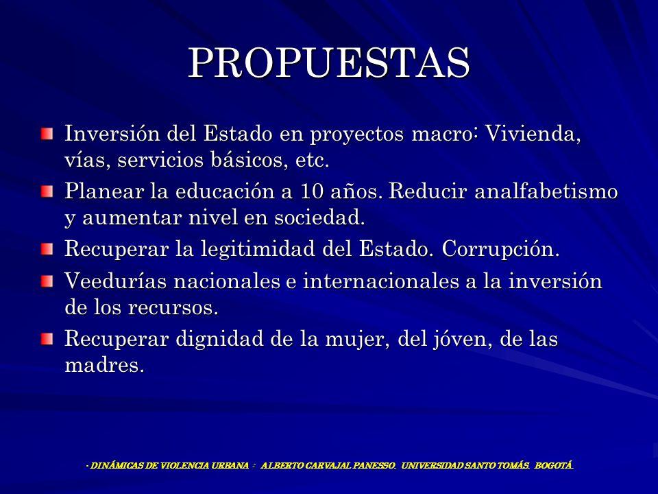 PROPUESTAS Inversión del Estado en proyectos macro: Vivienda, vías, servicios básicos, etc.