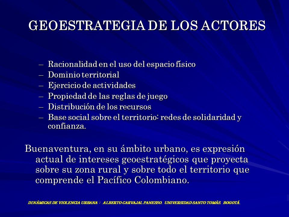 GEOESTRATEGIA DE LOS ACTORES