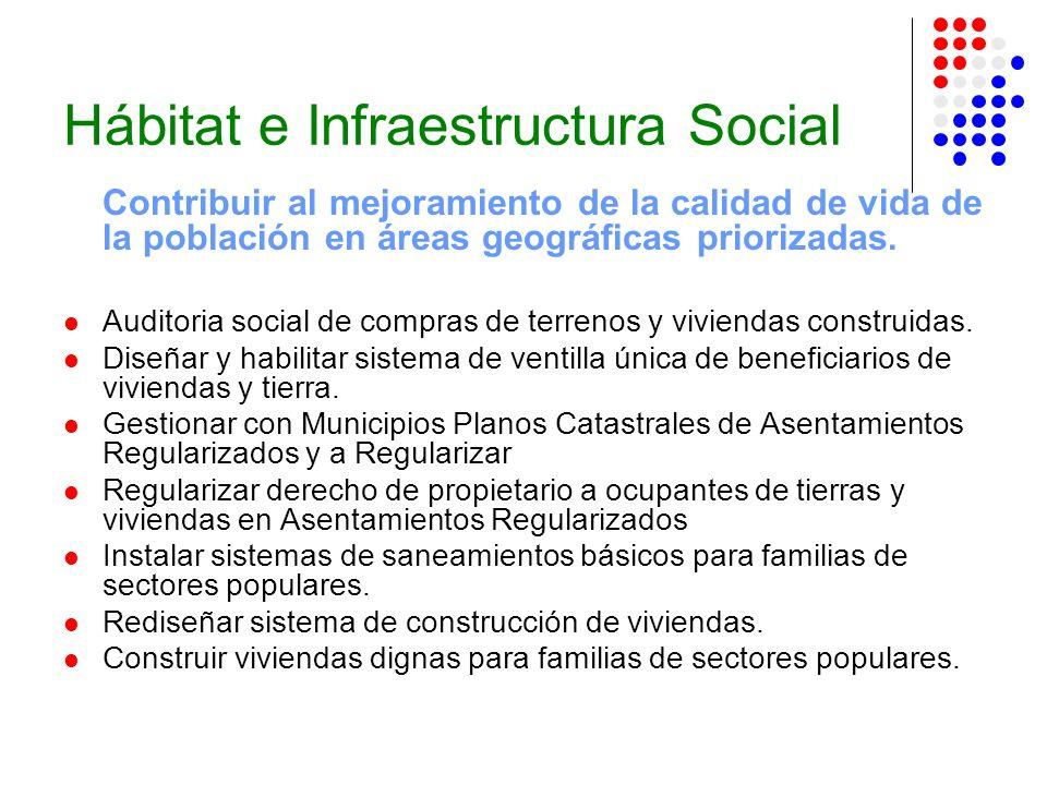 Hábitat e Infraestructura Social