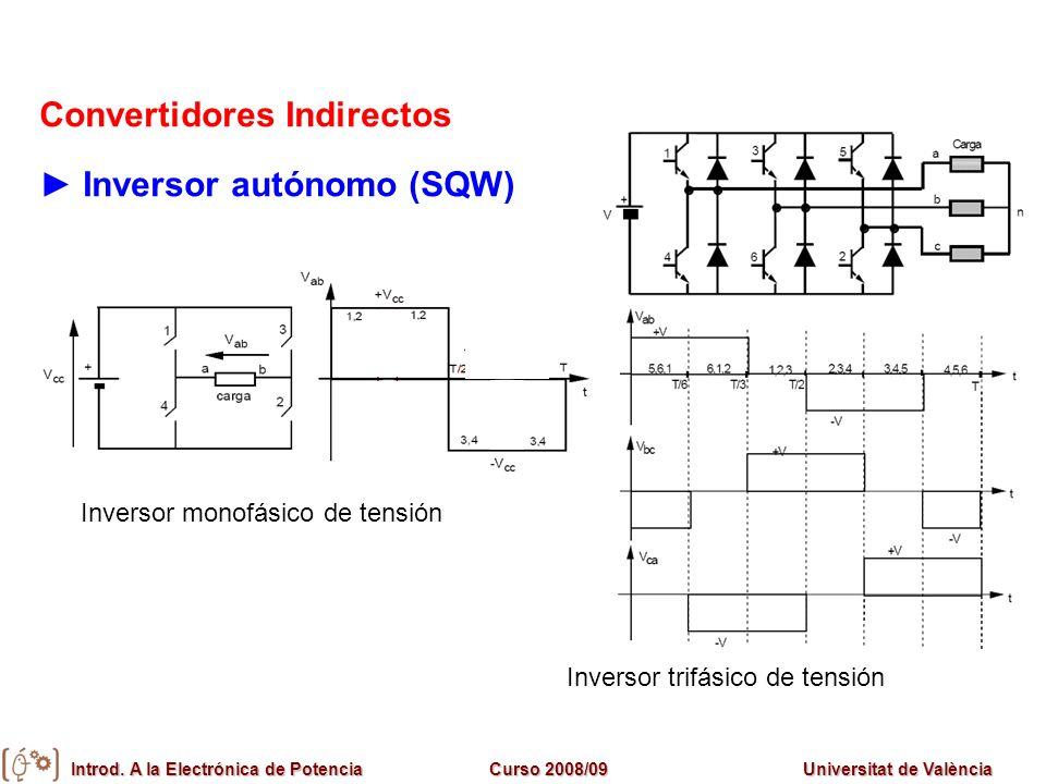 Convertidores Indirectos ► Inversor autónomo (SQW)