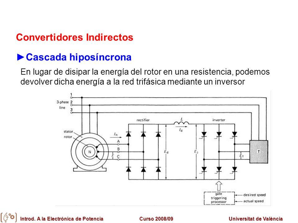 Convertidores Indirectos ►Cascada hiposíncrona