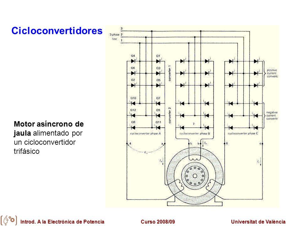 Cicloconvertidores Motor asíncrono de jaula alimentado por un cicloconvertidor trifásico