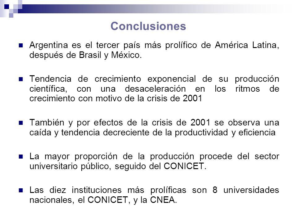 ConclusionesArgentina es el tercer país más prolífico de América Latina, después de Brasil y México.