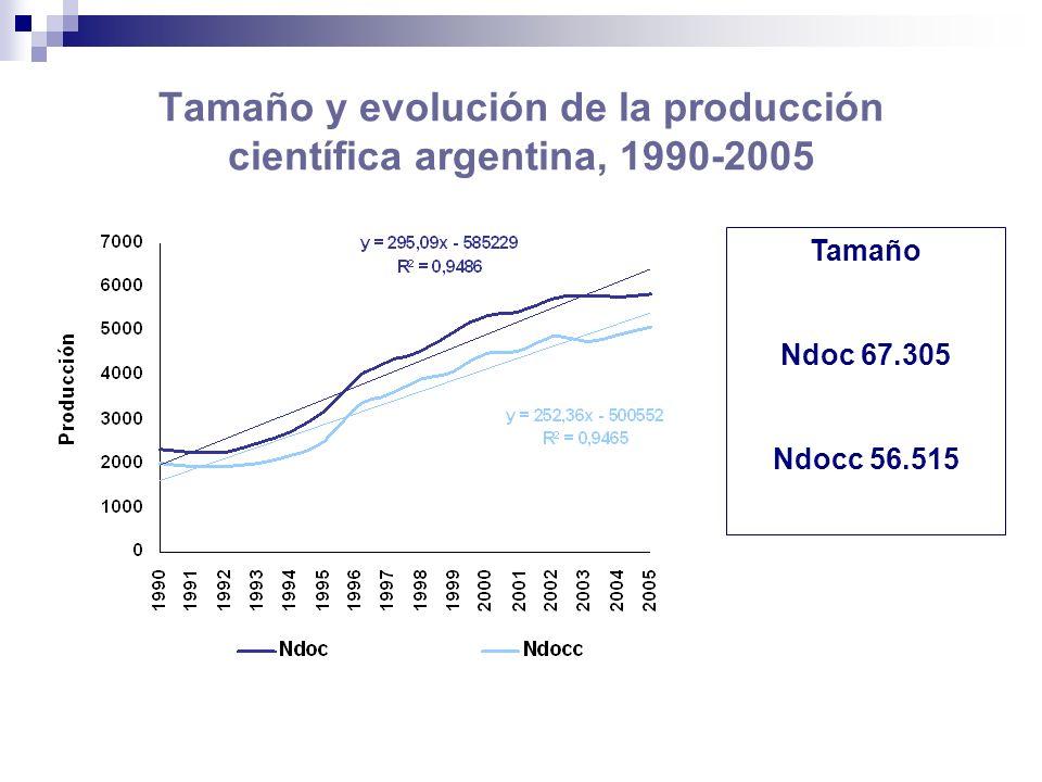 Tamaño y evolución de la producción científica argentina, 1990-2005