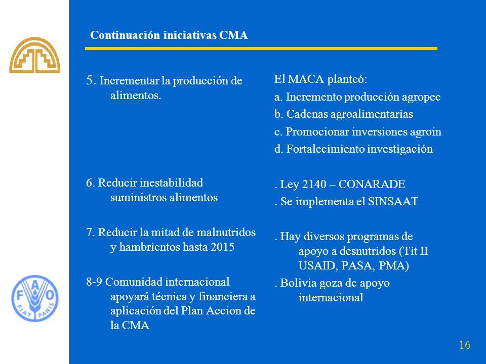 Continuación iniciativas CMA