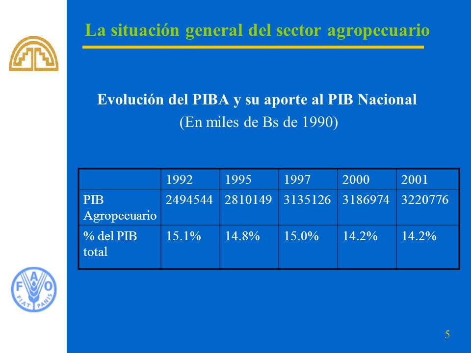 La situación general del sector agropecuario