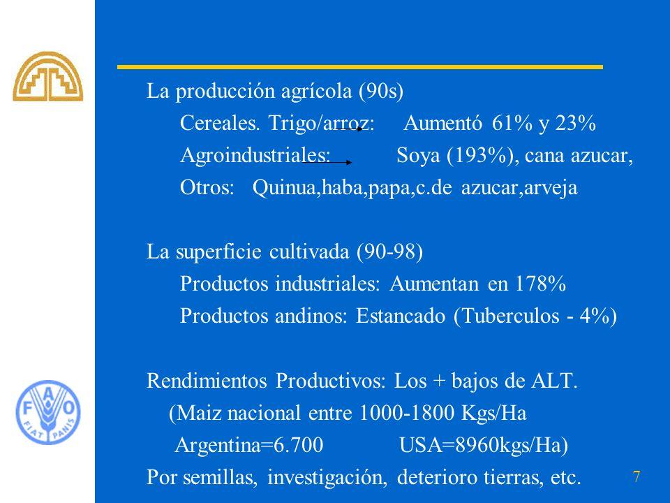 La producción agrícola (90s) Cereales