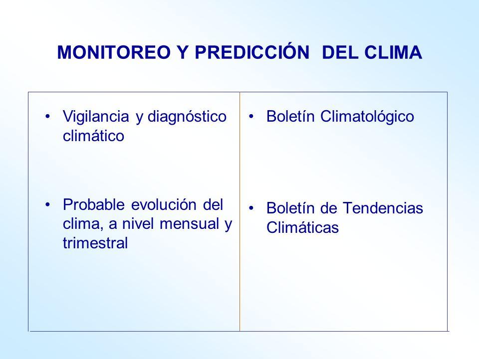 MONITOREO Y PREDICCIÓN DEL CLIMA