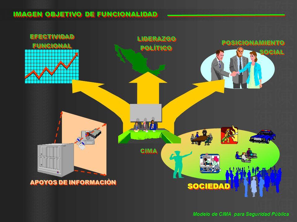 SOCIEDAD IMAGEN OBJETIVO DE FUNCIONALIDAD EFECTIVIDAD LIDERAZGO
