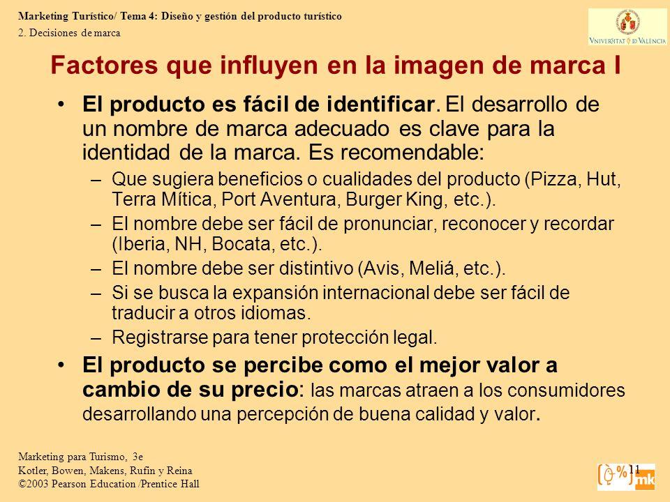 Factores que influyen en la imagen de marca I