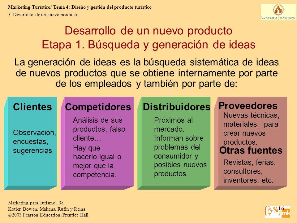 3. Desarrollo de un nuevo producto