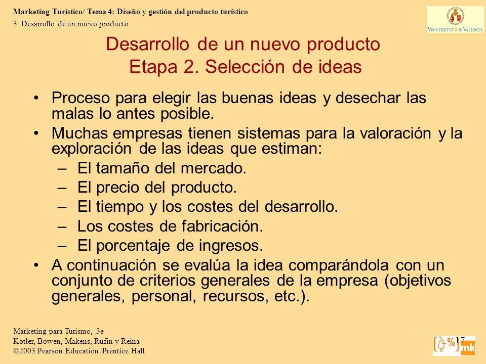 Desarrollo de un nuevo producto Etapa 2. Selección de ideas