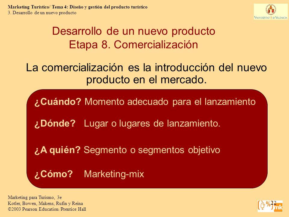 Desarrollo de un nuevo producto Etapa 8. Comercialización