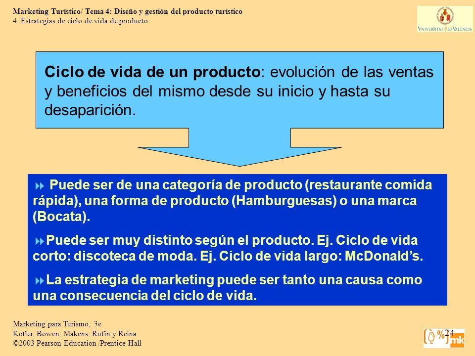 4. Estrategias de ciclo de vida de producto