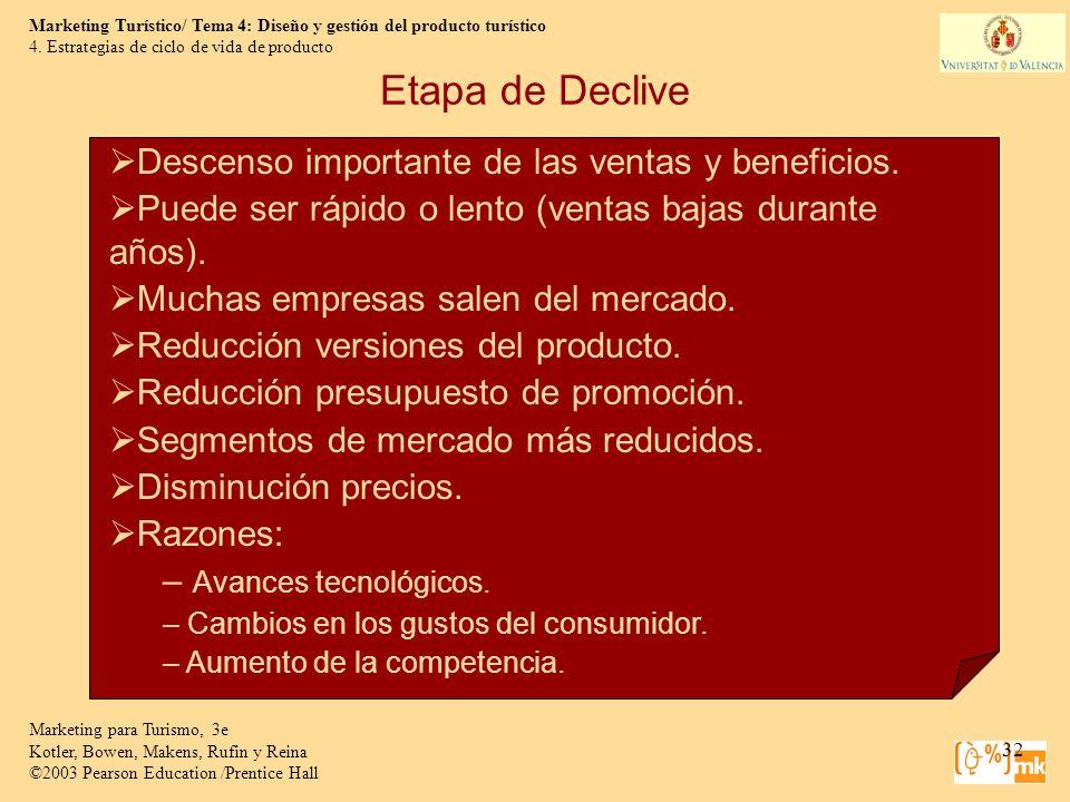 Etapa de Declive Descenso importante de las ventas y beneficios.
