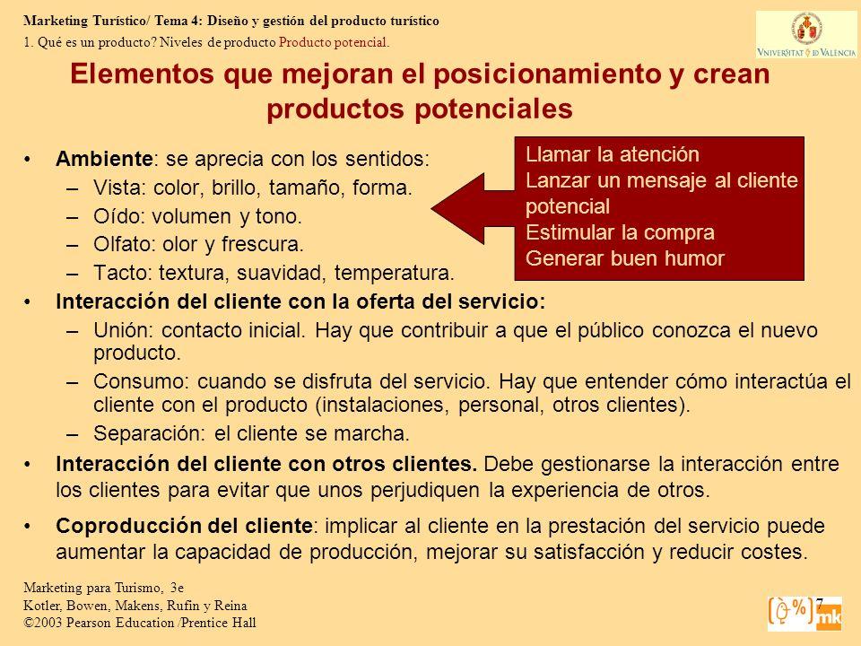 Elementos que mejoran el posicionamiento y crean productos potenciales