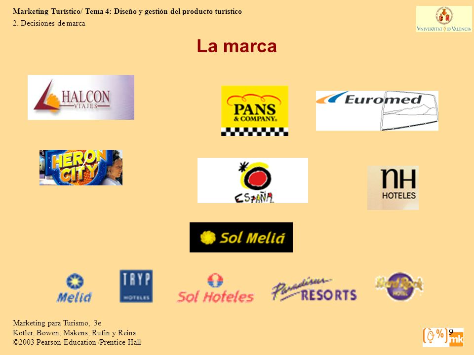 La marca 2. Decisiones de marca Marketing para Turismo, 3e