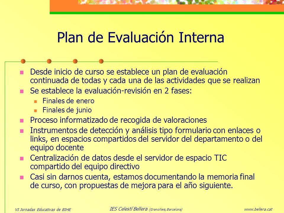 Plan de Evaluación Interna