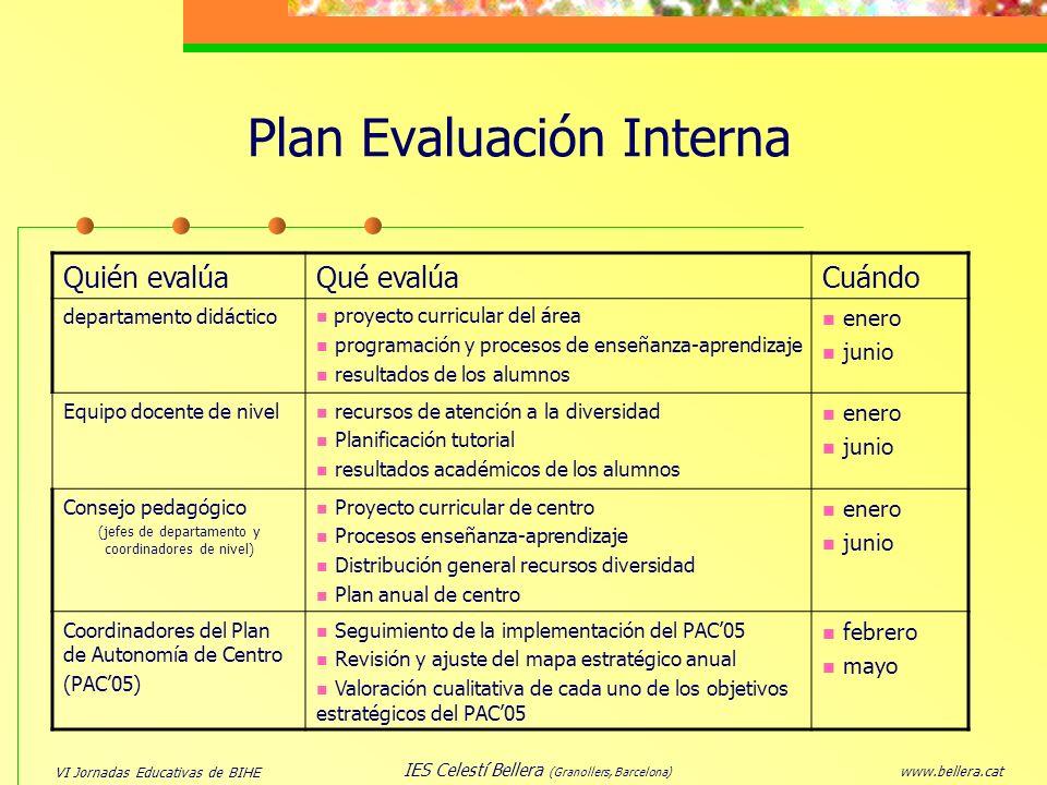 Plan Evaluación Interna