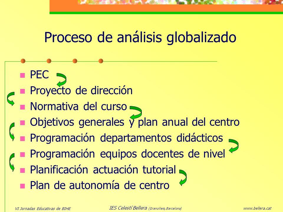 Proceso de análisis globalizado