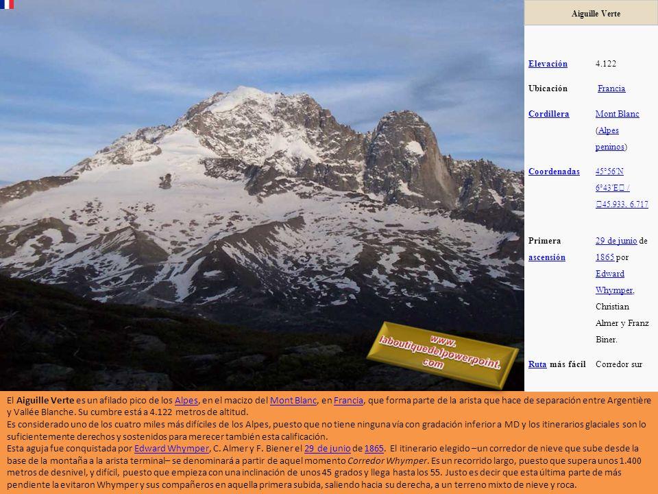 Mont Blanc (Alpes peninos)