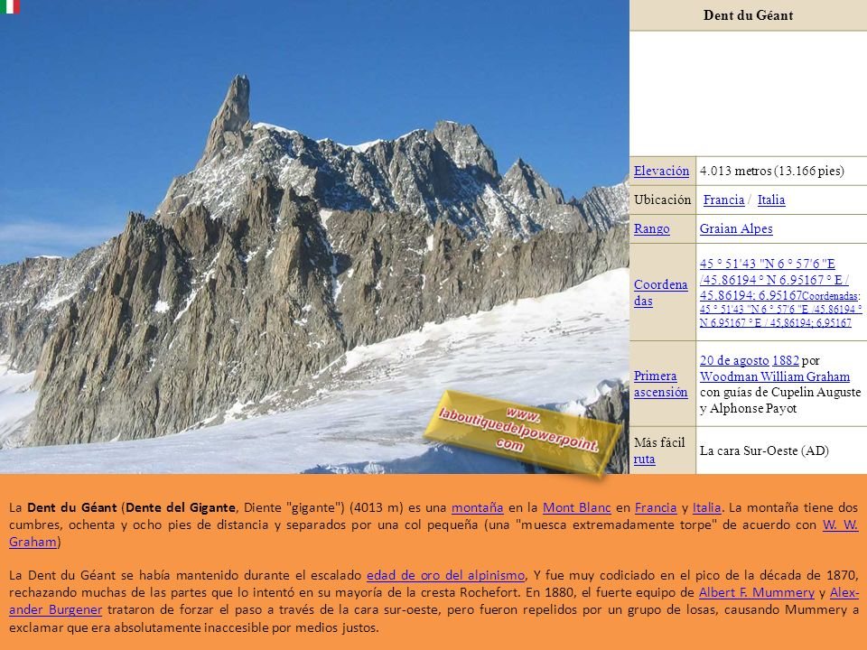 Dent du Géant Elevación. 4.013 metros (13.166 pies) Ubicación. Francia / Italia. Rango. Graian Alpes.