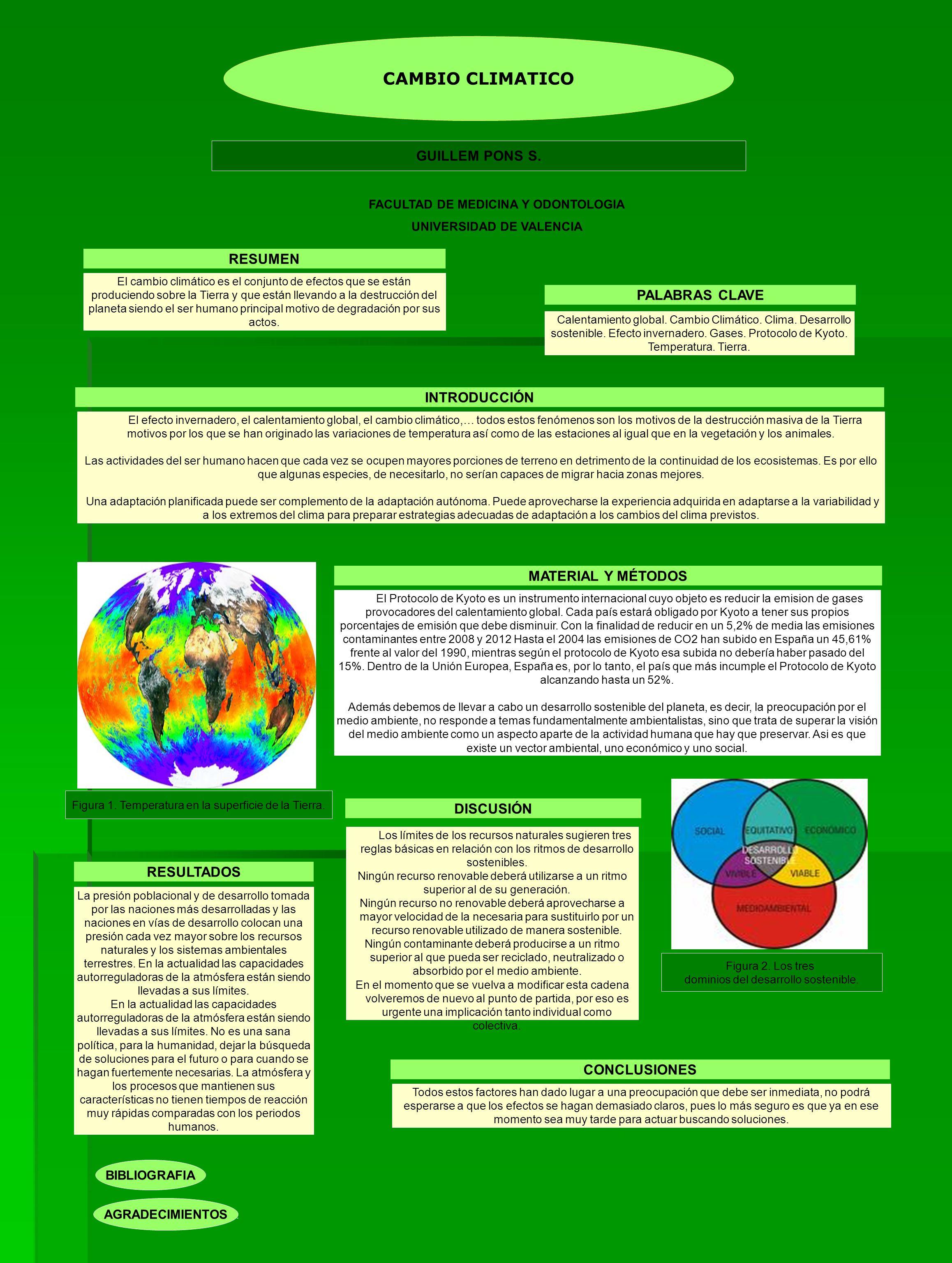 FACULTAD DE MEDICINA Y ODONTOLOGIA UNIVERSIDAD DE VALENCIA