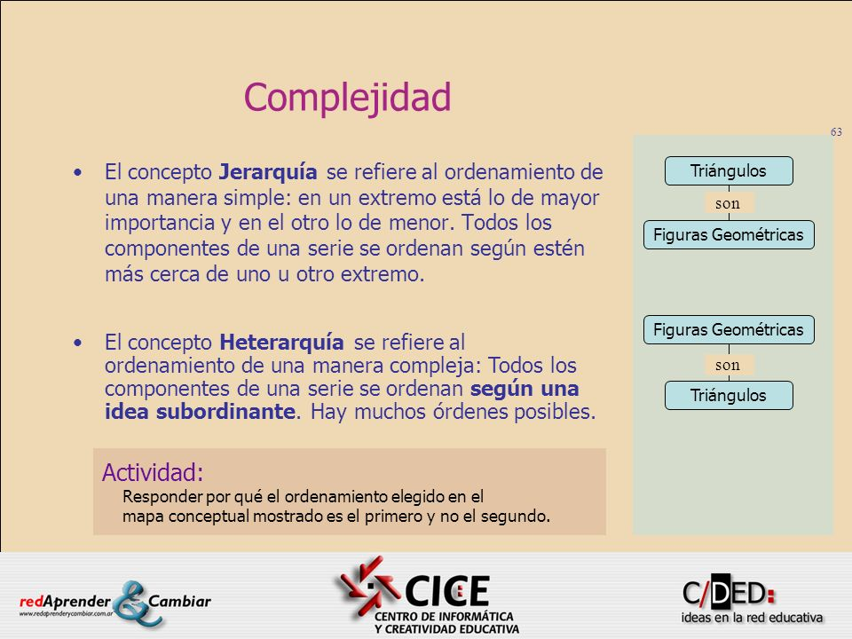 Complejidad Actividad:
