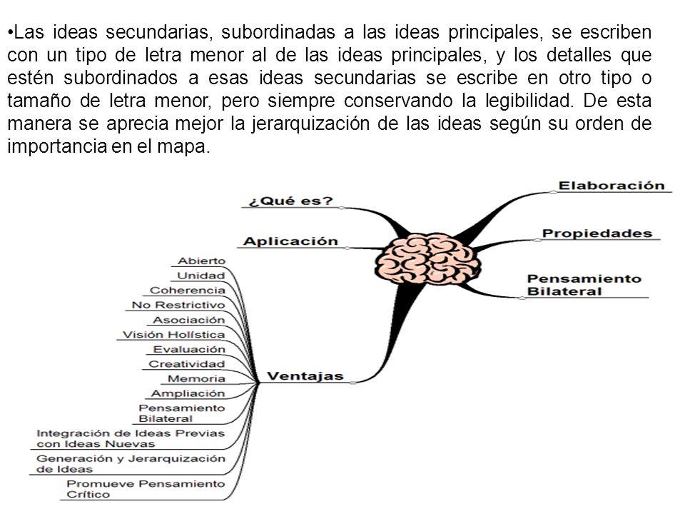 Las ideas secundarias, subordinadas a las ideas principales, se escriben con un tipo de letra menor al de las ideas principales, y los detalles que estén subordinados a esas ideas secundarias se escribe en otro tipo o tamaño de letra menor, pero siempre conservando la legibilidad.