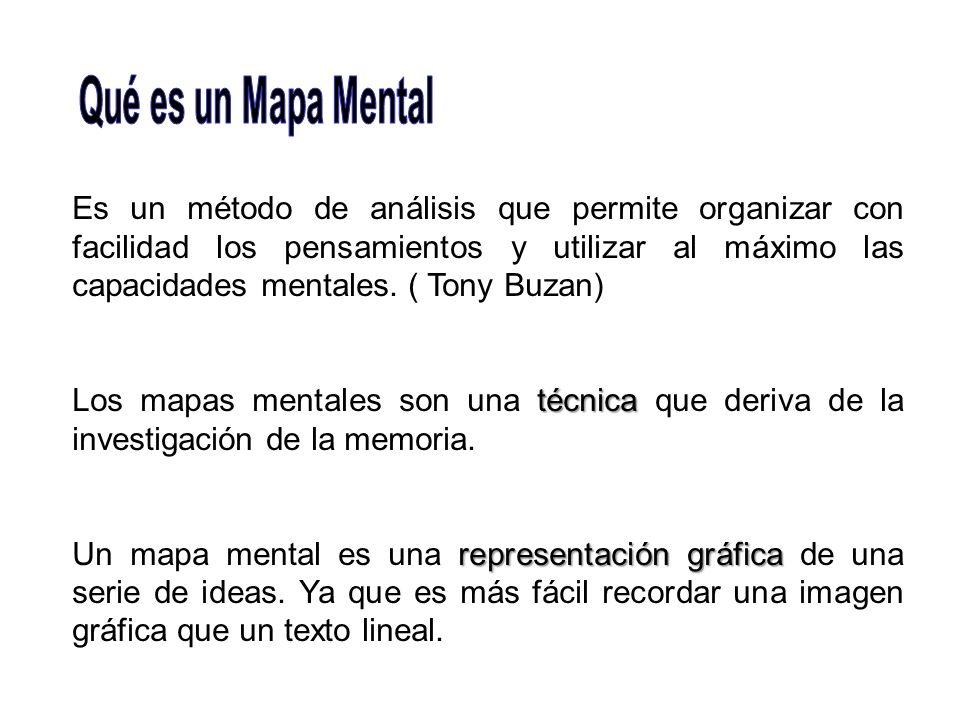 Qué es un Mapa Mental