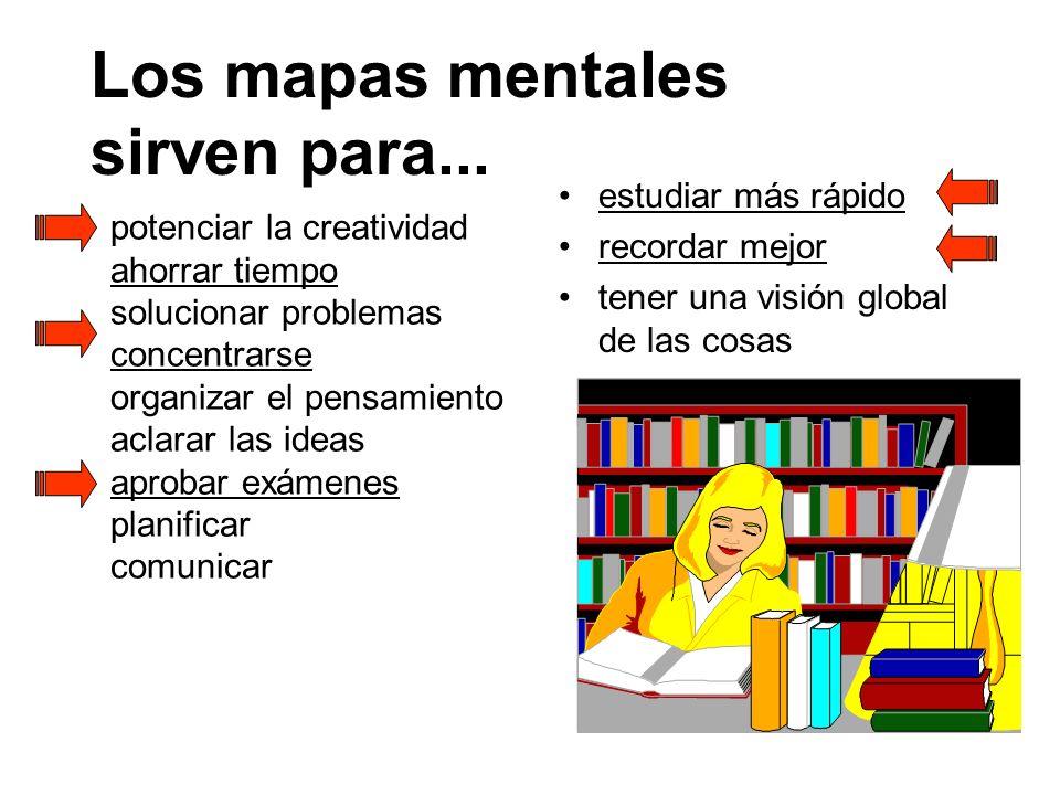 Los mapas mentales sirven para...