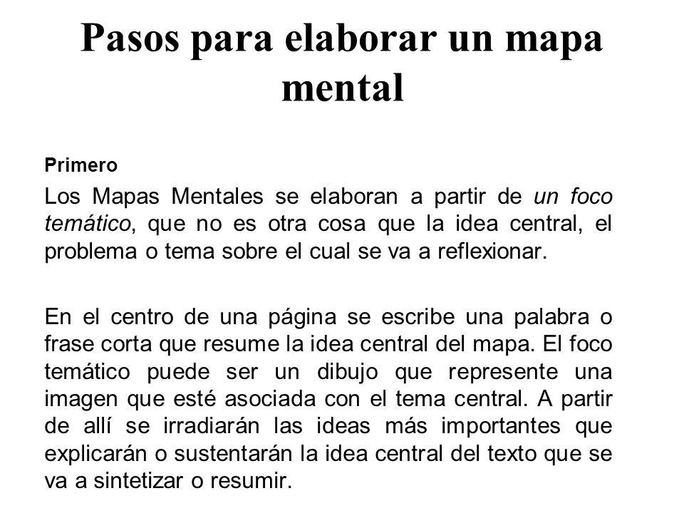 Pasos para elaborar un mapa mental