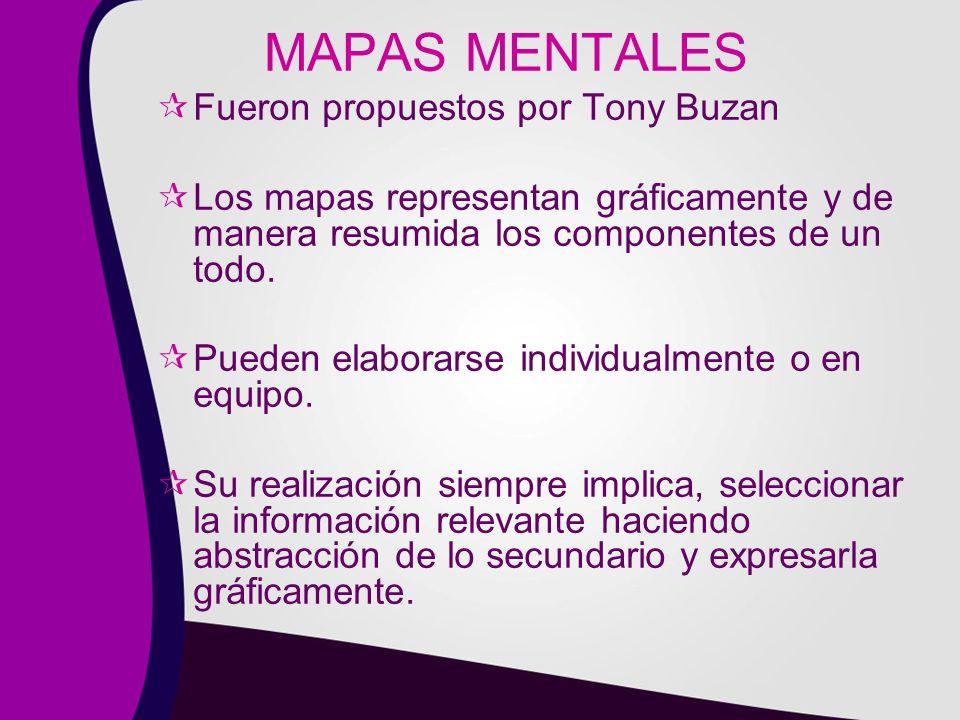 MAPAS MENTALES Fueron propuestos por Tony Buzan