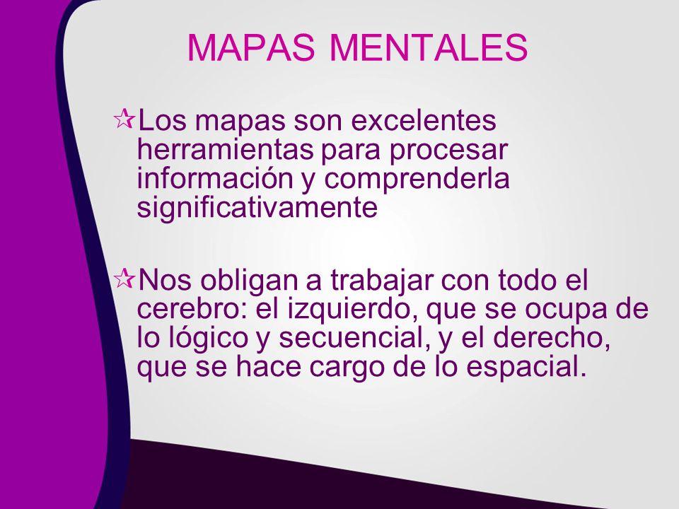 MAPAS MENTALES Los mapas son excelentes herramientas para procesar información y comprenderla significativamente.