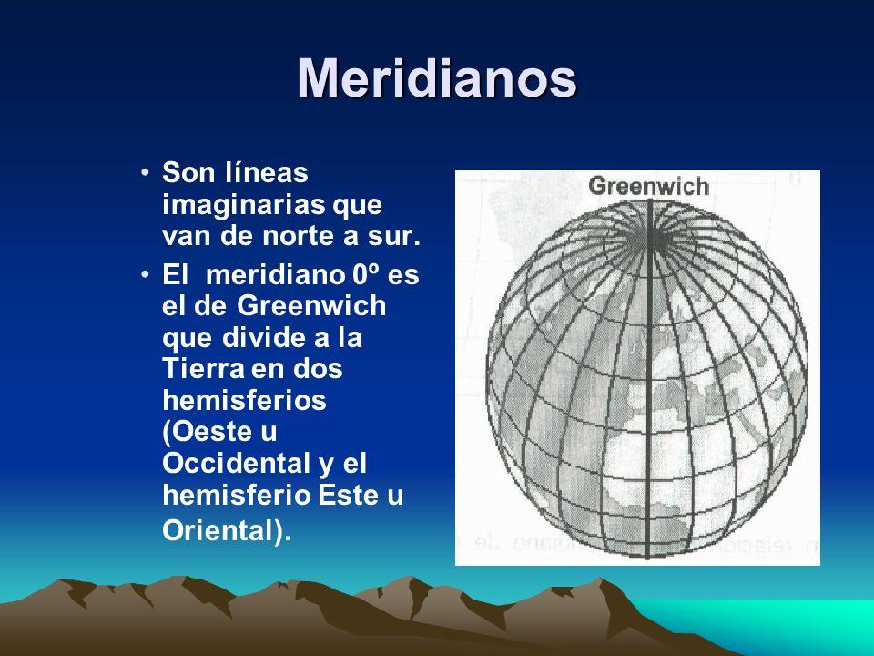 Meridianos Son líneas imaginarias que van de norte a sur.