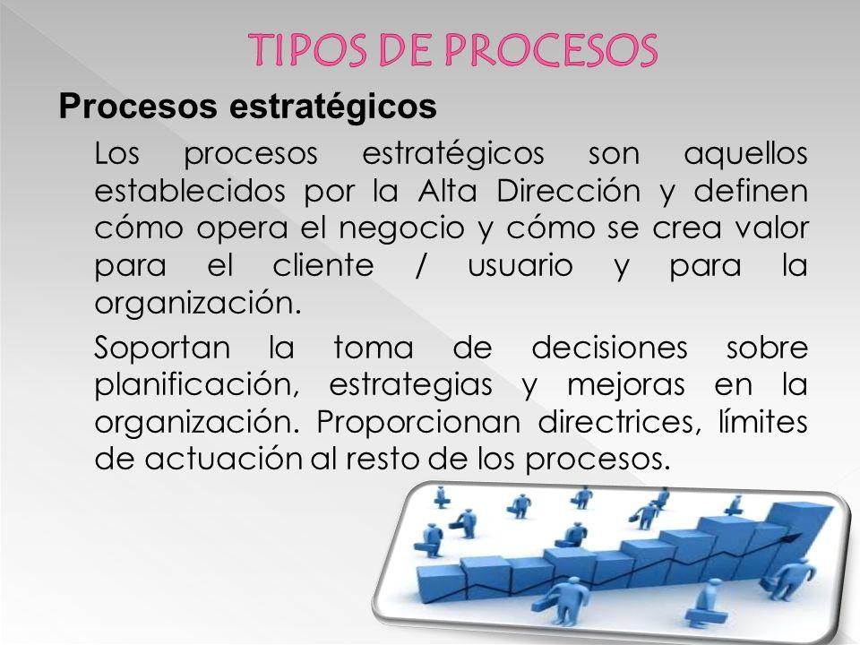 TIPOS DE PROCESOS Procesos estratégicos