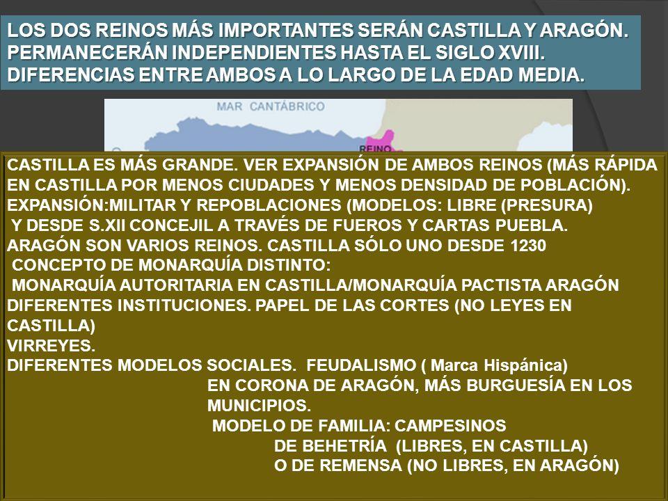 LOS DOS REINOS MÁS IMPORTANTES SERÁN CASTILLA Y ARAGÓN.