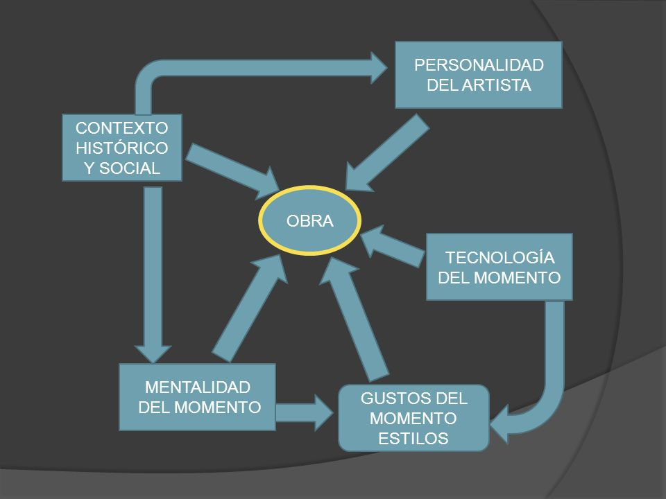 TECNOLOGÍA DEL MOMENTO