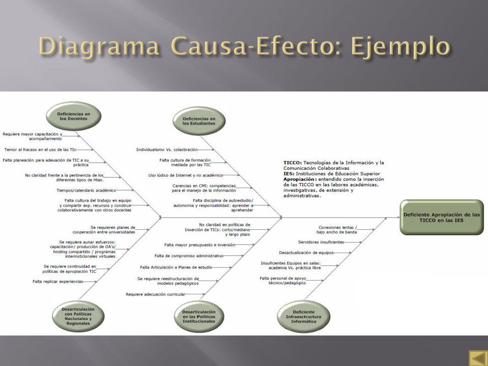 Diagrama Causa-Efecto: Ejemplo
