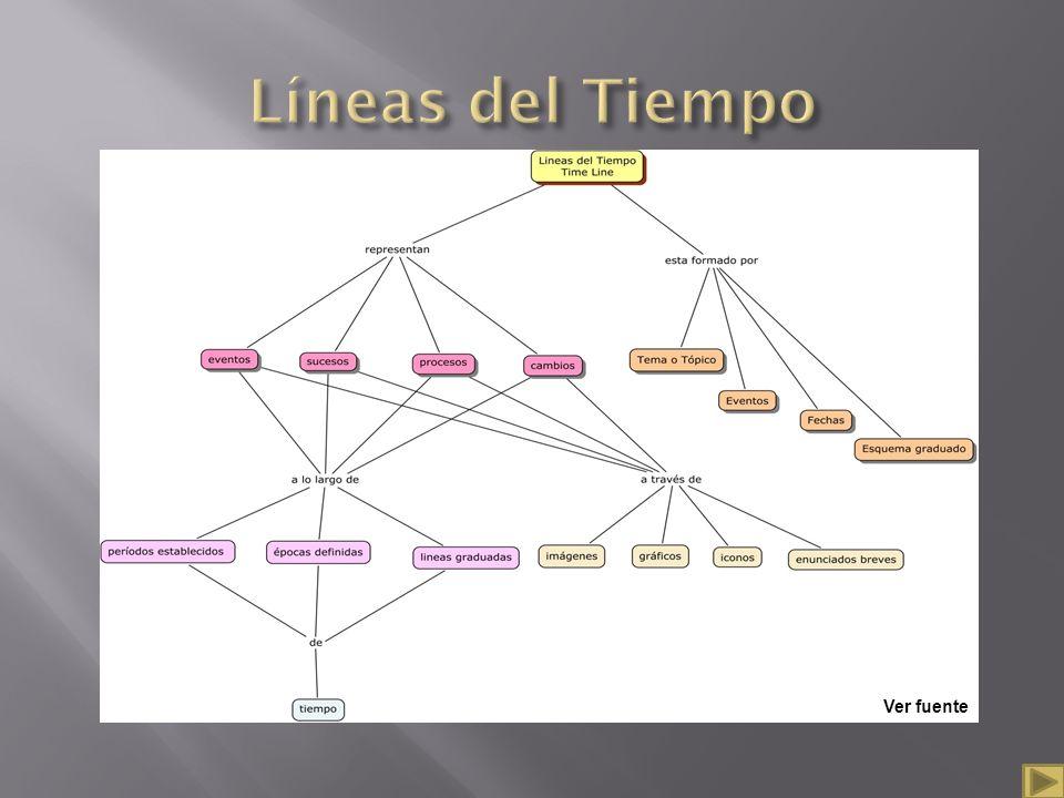 Líneas del Tiempo Tema o tópico: contenido a ser representado en una Línea de Tiempo.