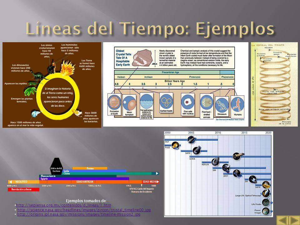 Líneas del Tiempo: Ejemplos