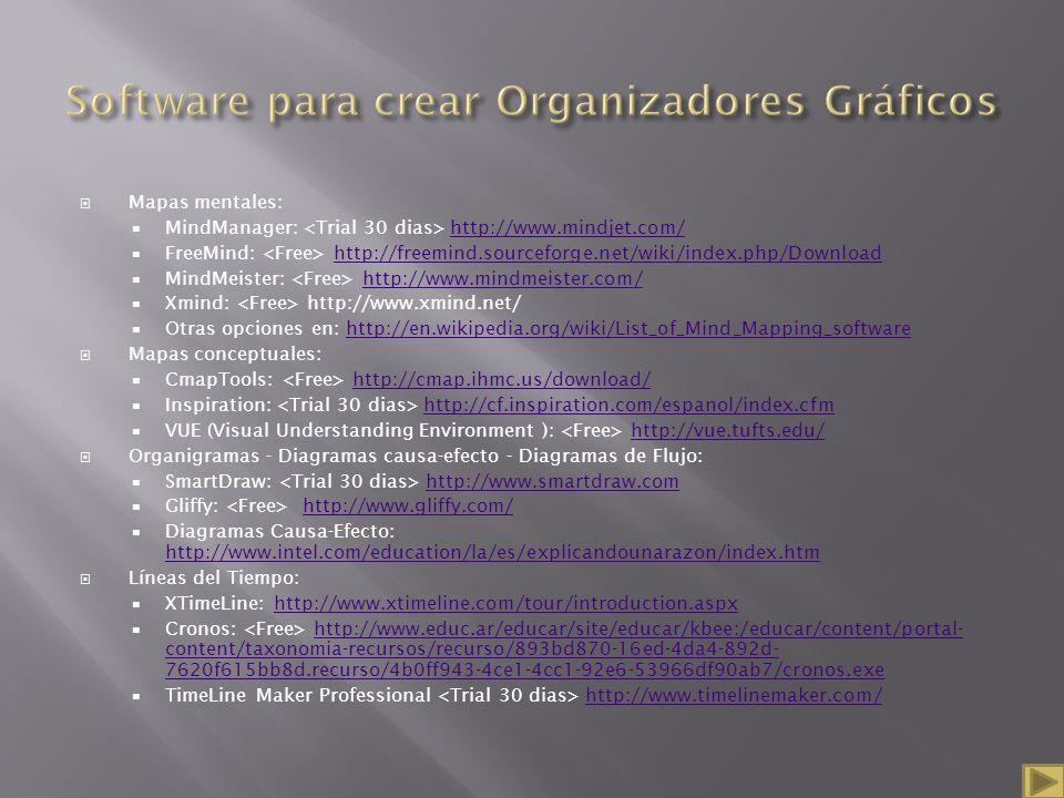 Software para crear Organizadores Gráficos
