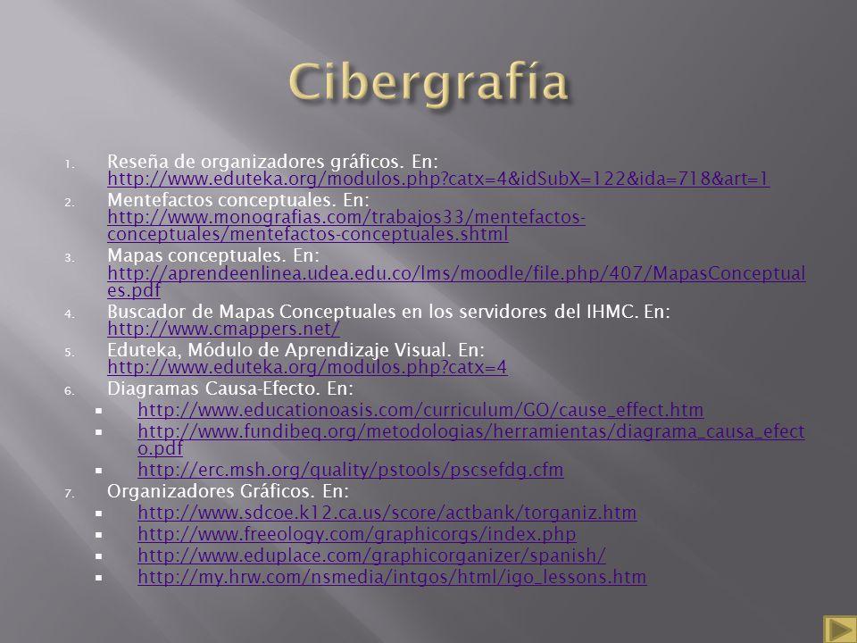 Cibergrafía Reseña de organizadores gráficos. En: http://www.eduteka.org/modulos.php catx=4&idSubX=122&ida=718&art=1.