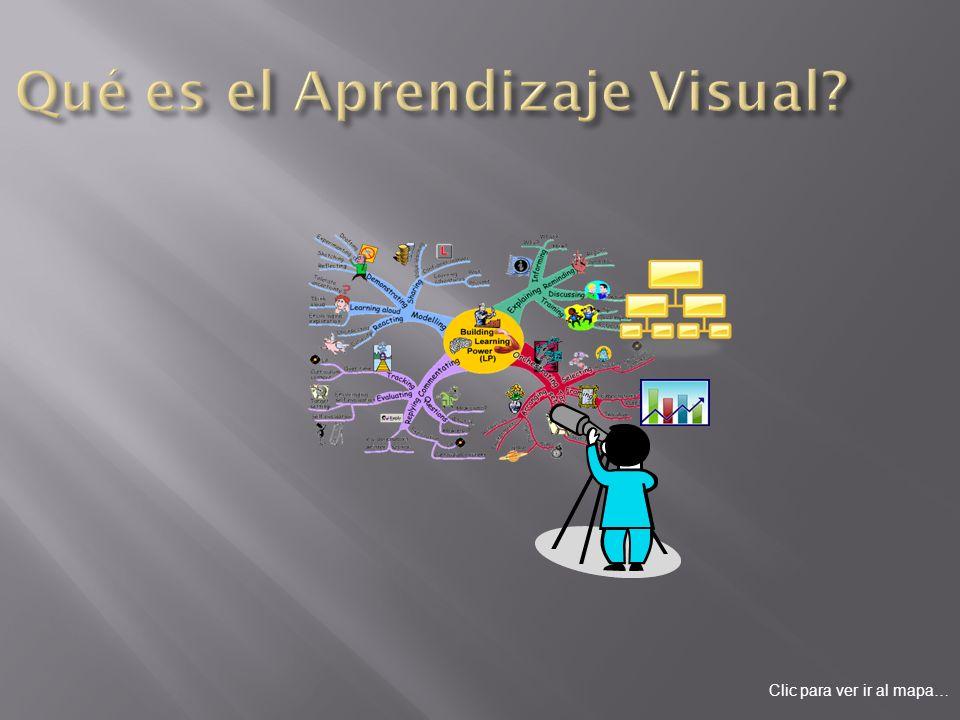 Qué es el Aprendizaje Visual