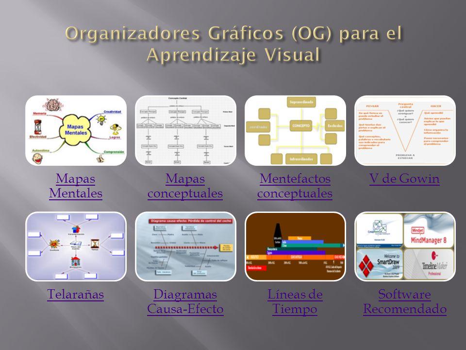 Organizadores Gráficos (OG) para el Aprendizaje Visual
