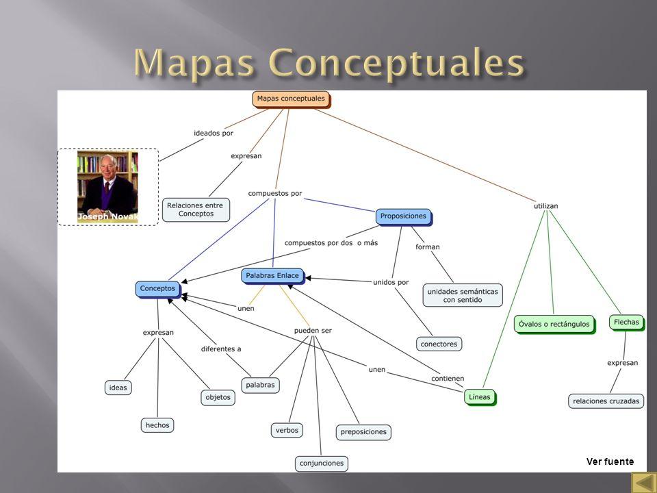 Mapas Conceptuales Ver fuente