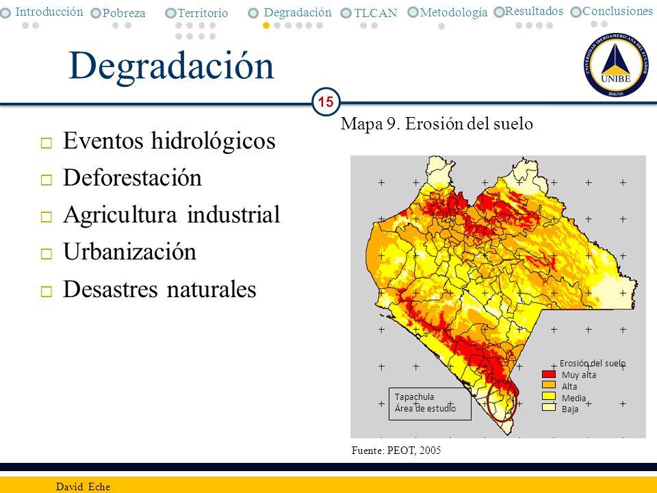 Degradación Eventos hidrológicos Deforestación Agricultura industrial