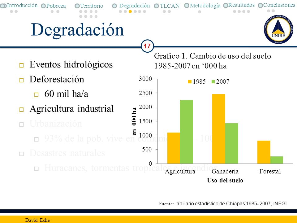 Degradación Eventos hidrológicos Deforestación 60 mil ha/a