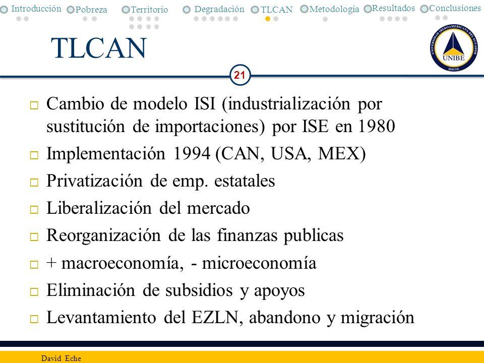 Conclusiones Metodología. Pobreza. Degradación. TLCAN. Introducción. Territorio. Resultados. TLCAN.